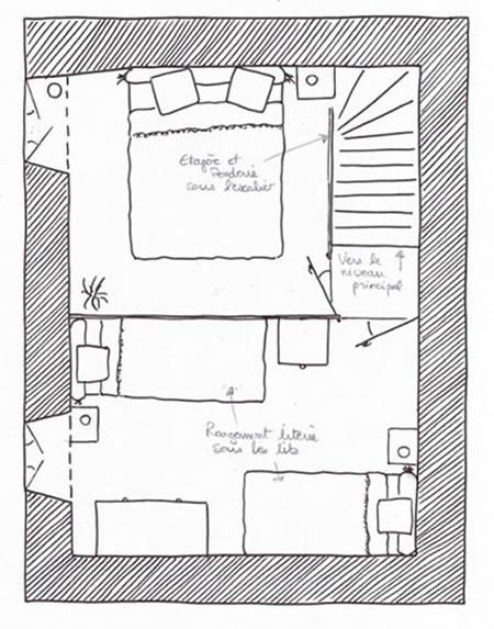 Plan des chambres de notre location en montagne